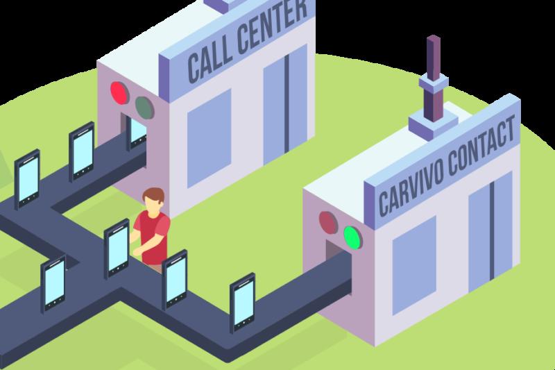 CARVIVO accueille à son capital Nord Capital Partenaires et Turenne Capital dans le cadre de l'accélération de sa croissance